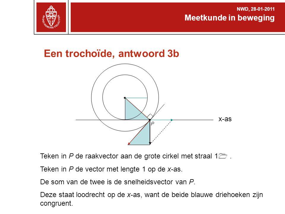 Een trochoïde, antwoord 3b