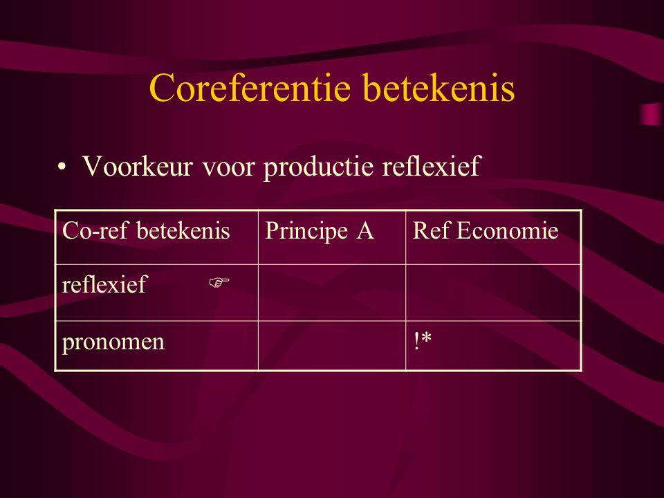 Coreferentie betekenis