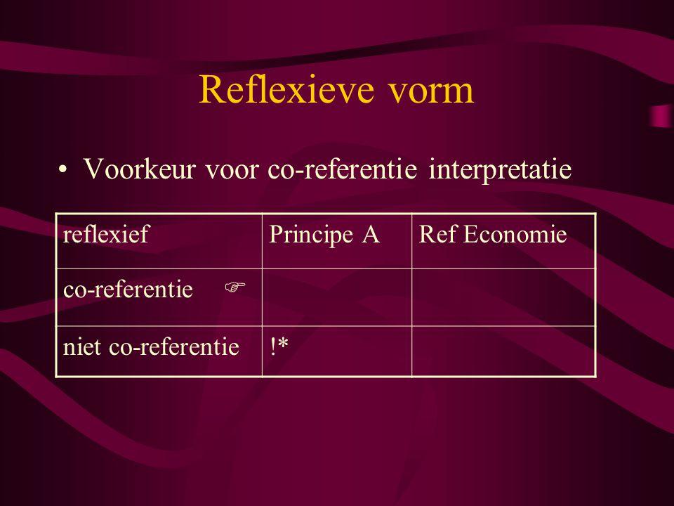 Reflexieve vorm Voorkeur voor co-referentie interpretatie reflexief