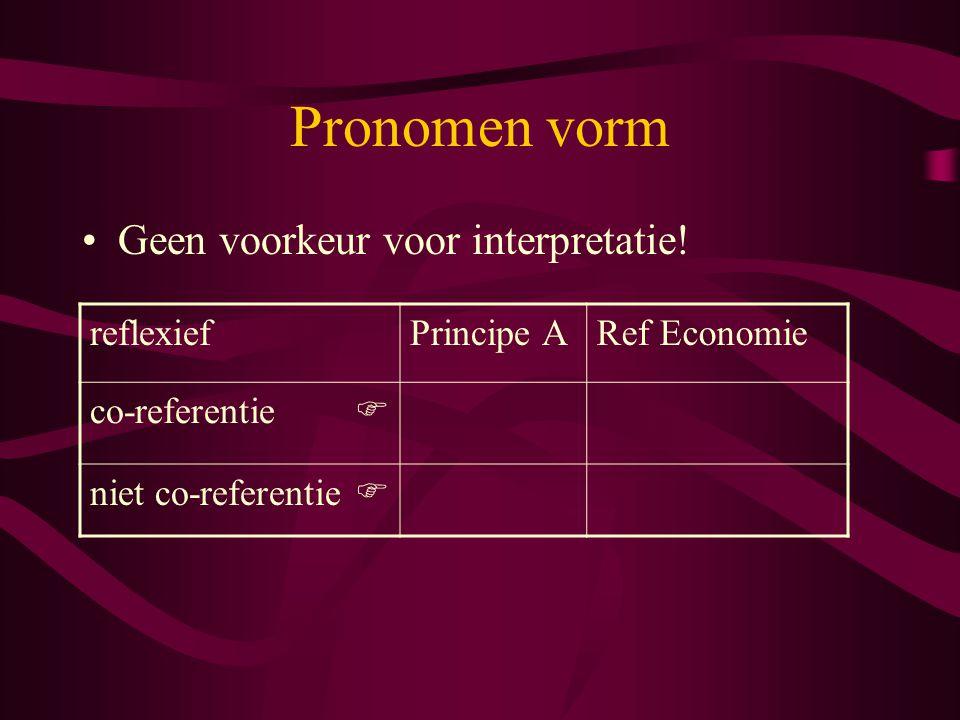 Pronomen vorm Geen voorkeur voor interpretatie! reflexief Principe A