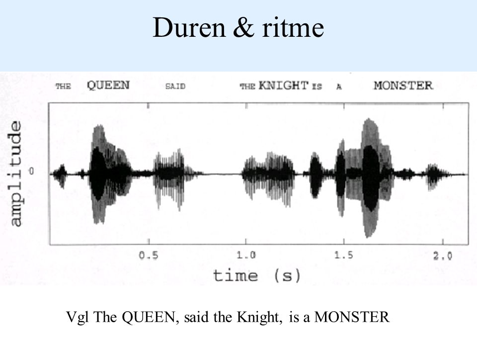 Duren & ritme Vgl The QUEEN, said the Knight, is a MONSTER
