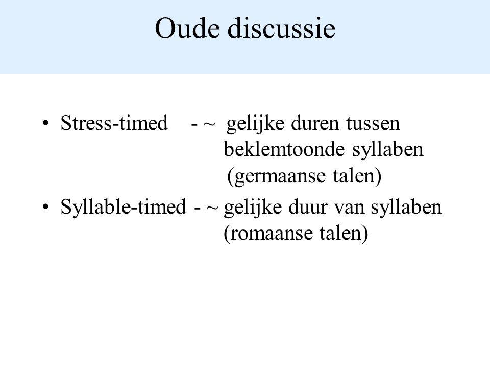 Oude discussie Stress-timed - ~ gelijke duren tussen beklemtoonde syllaben (germaanse talen)