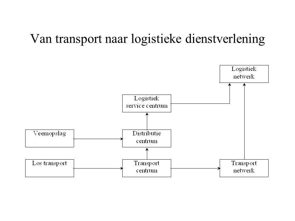 Van transport naar logistieke dienstverlening
