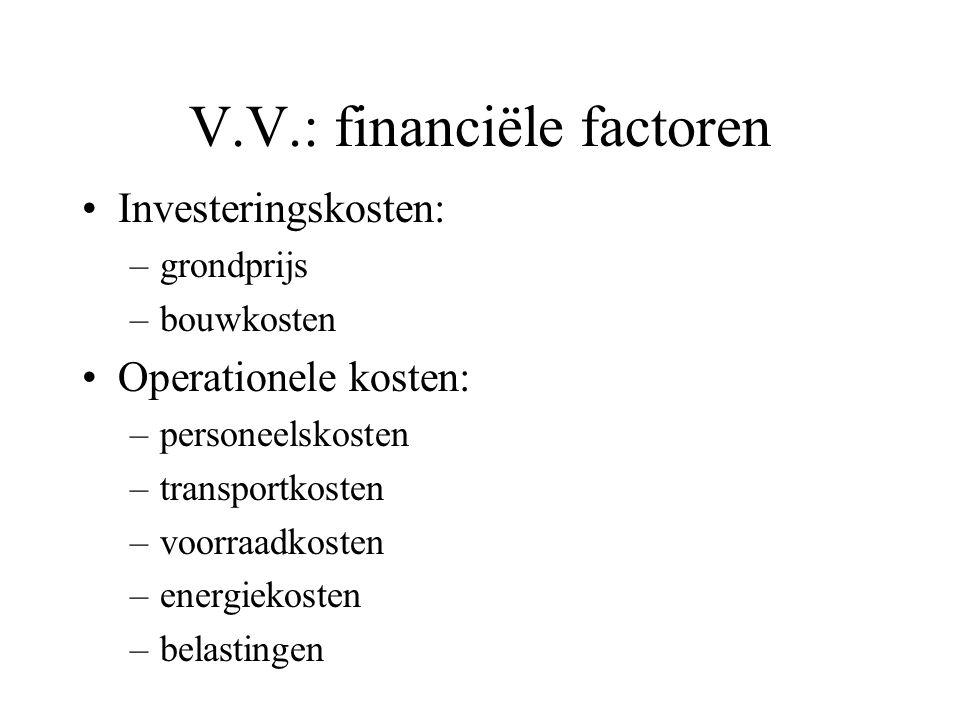 V.V.: financiële factoren