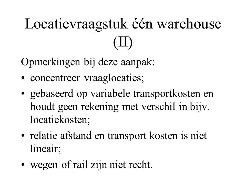Locatievraagstuk één warehouse (II)