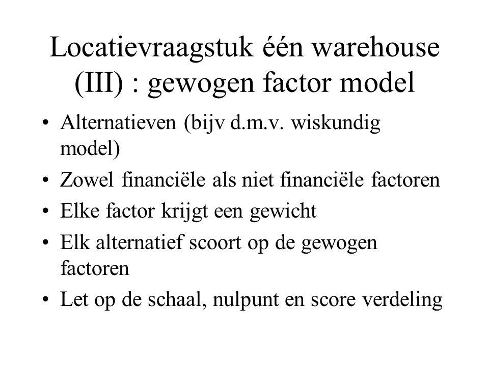 Locatievraagstuk één warehouse (III) : gewogen factor model