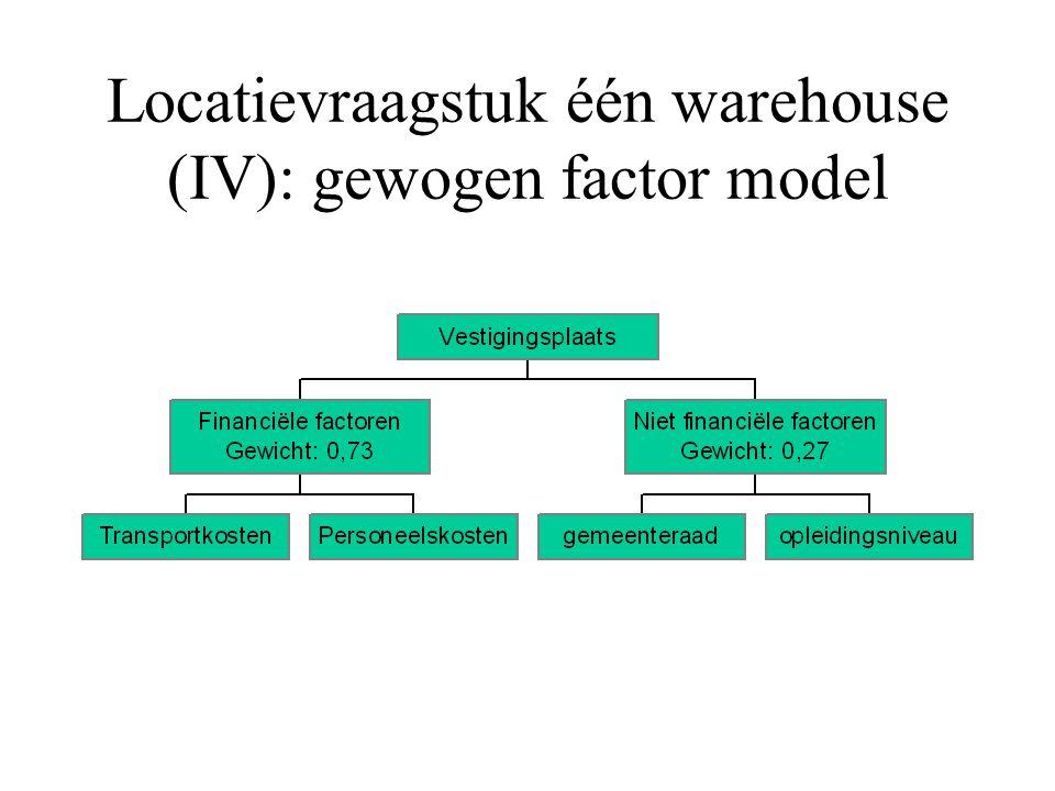 Locatievraagstuk één warehouse (IV): gewogen factor model