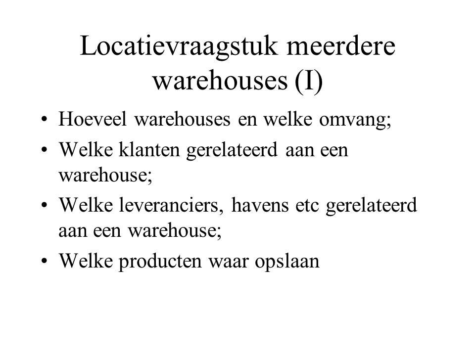 Locatievraagstuk meerdere warehouses (I)