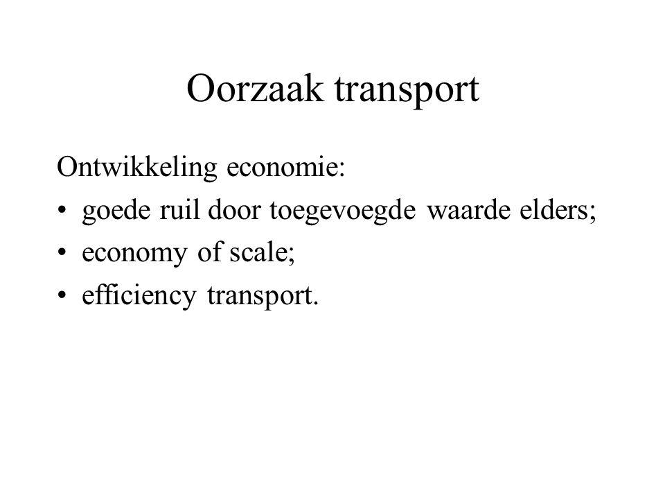 Oorzaak transport Ontwikkeling economie:
