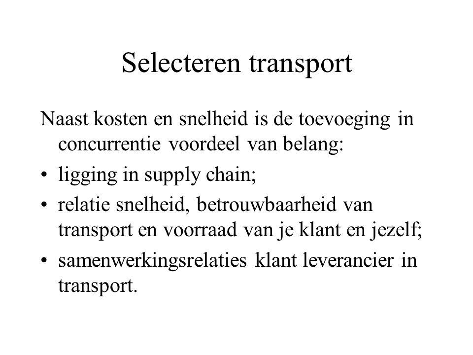 Selecteren transport Naast kosten en snelheid is de toevoeging in concurrentie voordeel van belang: