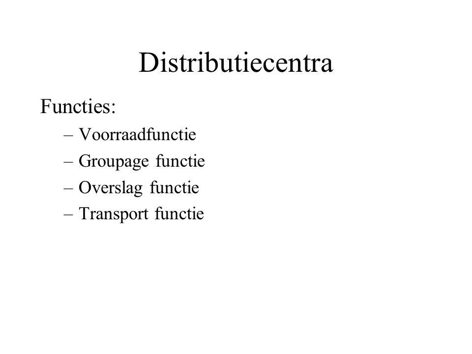 Distributiecentra Functies: Voorraadfunctie Groupage functie