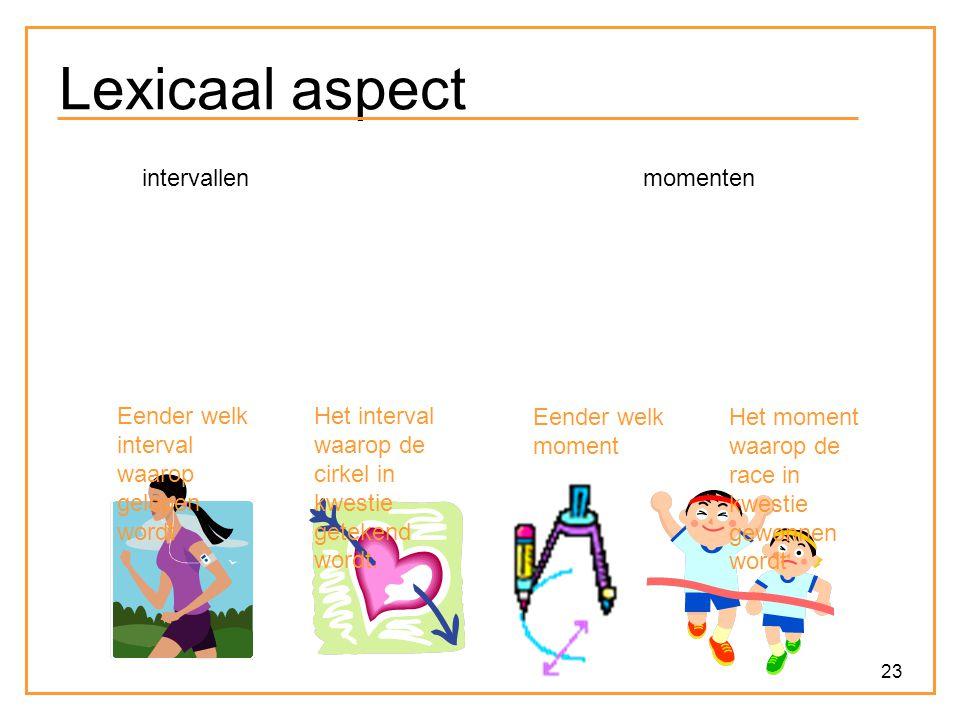 Lexicaal aspect intervallen momenten