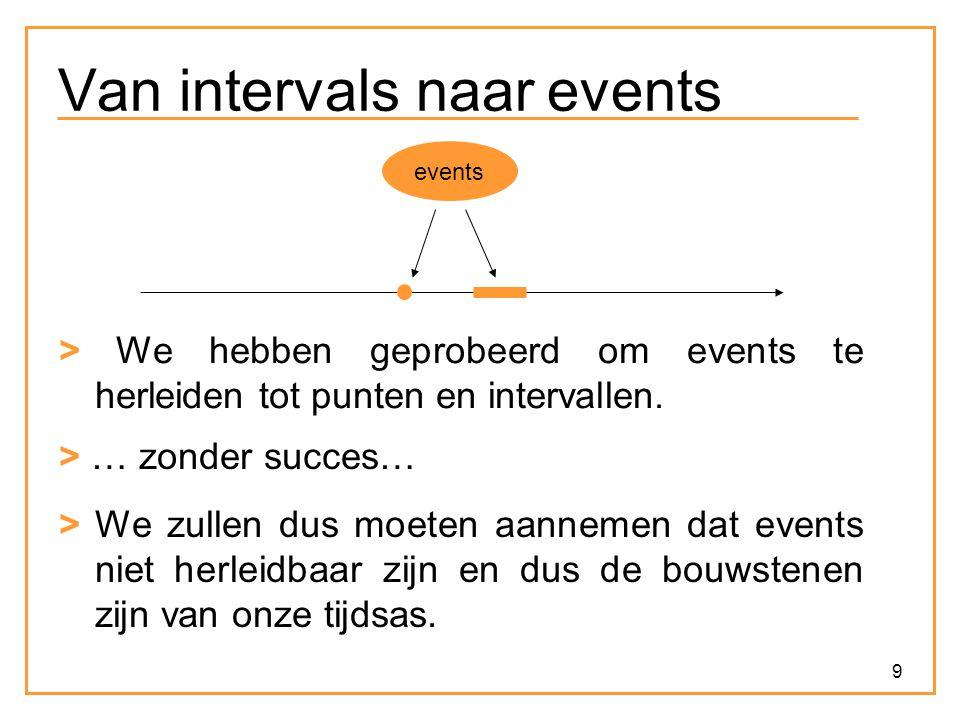 Van intervals naar events