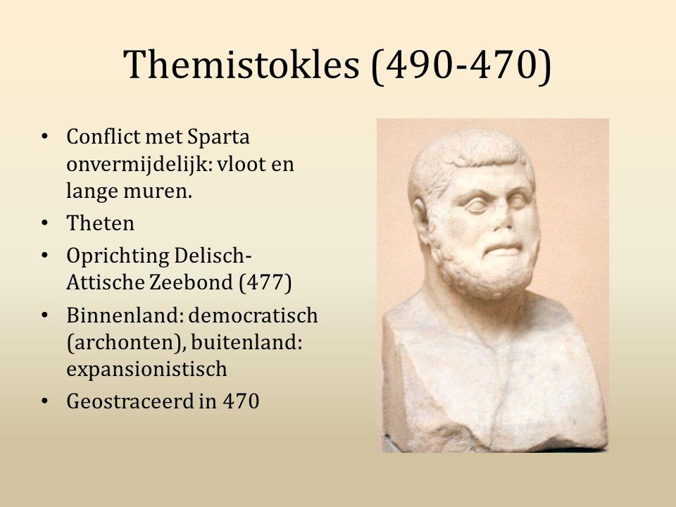 Themistokles (490-470) Conflict met Sparta onvermijdelijk: vloot en lange muren. Theten. Oprichting Delisch-Attische Zeebond (477)