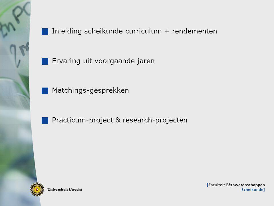 Inleiding scheikunde curriculum + rendementen