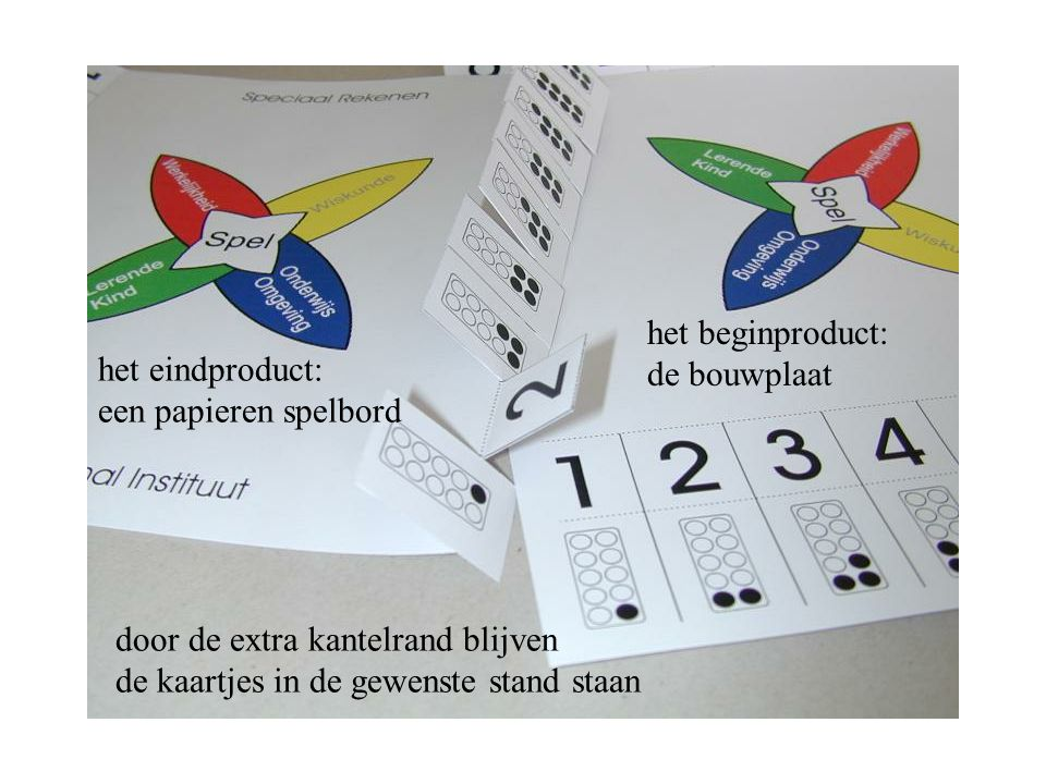 het beginproduct: de bouwplaat. het eindproduct: een papieren spelbord. door de extra kantelrand blijven.