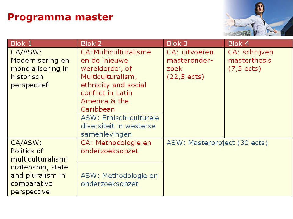 Programma master Master - Universiteit Utrecht