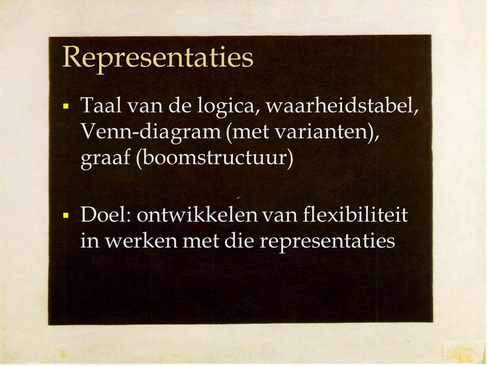 Representaties Taal van de logica, waarheidstabel, Venn-diagram (met varianten), graaf (boomstructuur)