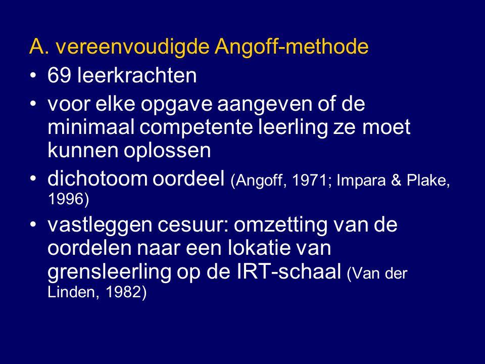 A. vereenvoudigde Angoff-methode