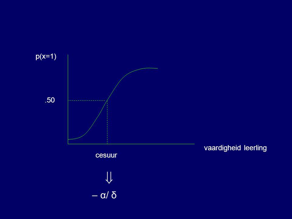  – α/ δ p(x=1) .50 vaardigheid leerling cesuur