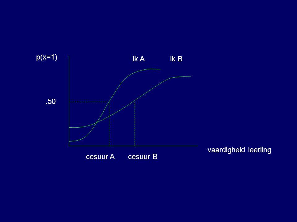 p(x=1) lk A lk B .50 vaardigheid leerling cesuur A cesuur B