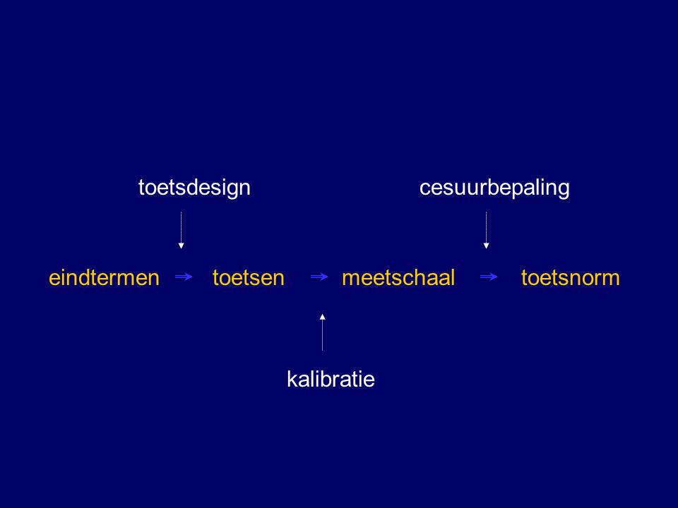 toetsdesign cesuurbepaling eindtermen toetsen meetschaal toetsnorm kalibratie
