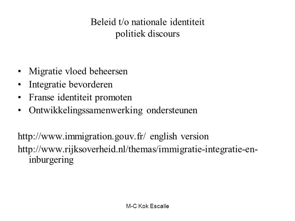 Beleid t/o nationale identiteit politiek discours