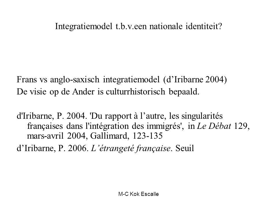 Integratiemodel t.b.v.een nationale identiteit