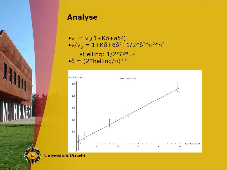 Analyse v = v0(1+Kδ+aδ2) v/v0 = 1+Kδ+6δ2+1/2*δ2*π2*n2