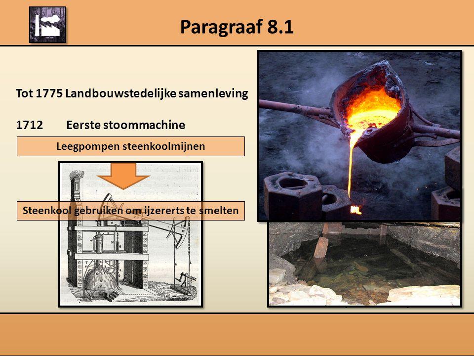 Leegpompen steenkoolmijnen Steenkool gebruiken om ijzererts te smelten