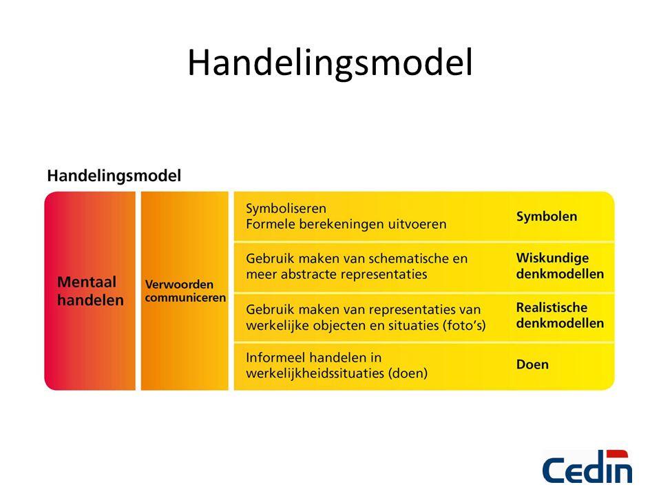 Handelingsmodel