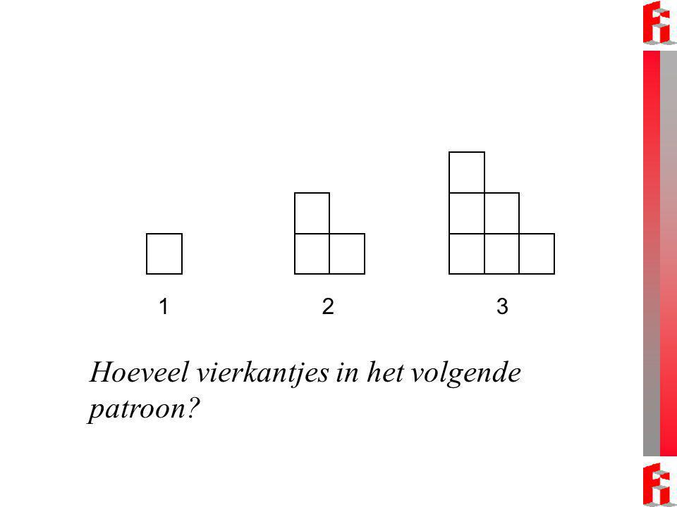 Hoeveel vierkantjes in het volgende patroon