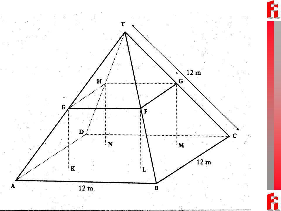 De vragen van PISA: De vloer van de zolder is een vierkant. Wat is de oppervlakte