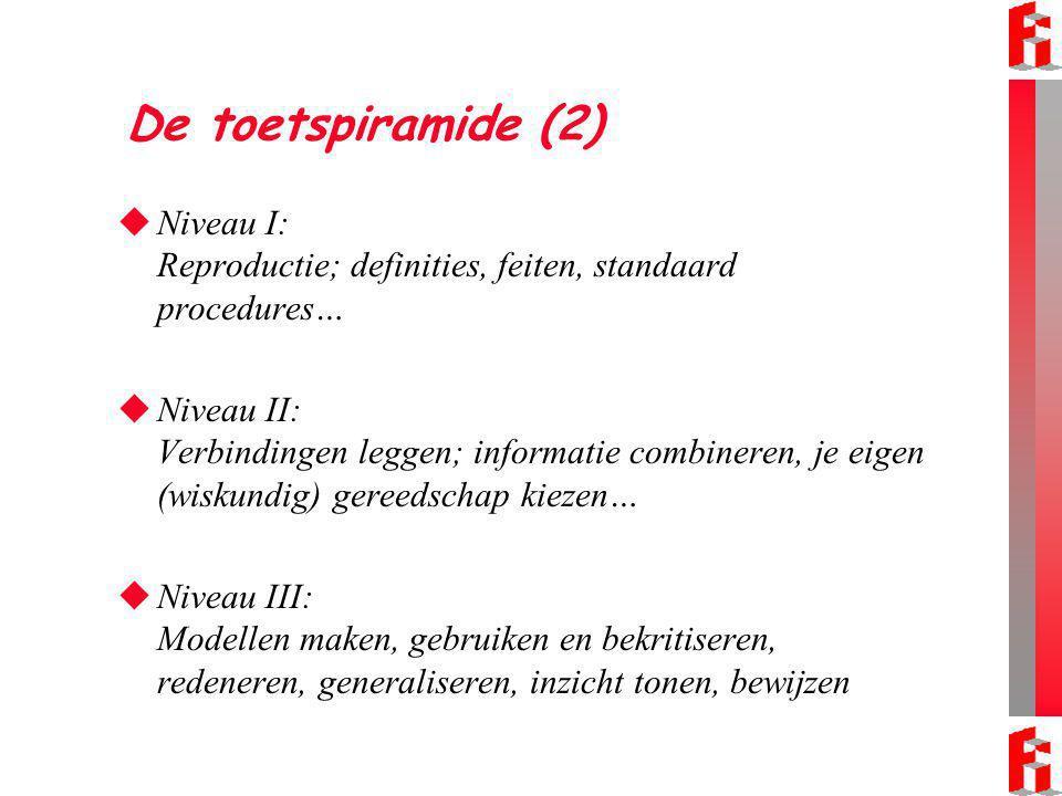 De toetspiramide (2) Niveau I: Reproductie; definities, feiten, standaard procedures…