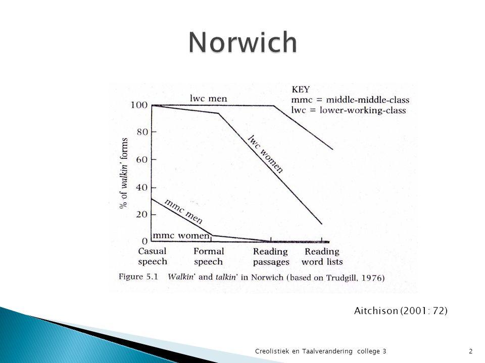 Norwich Aitchison (2001: 72) Creolistiek en Taalverandering college 3