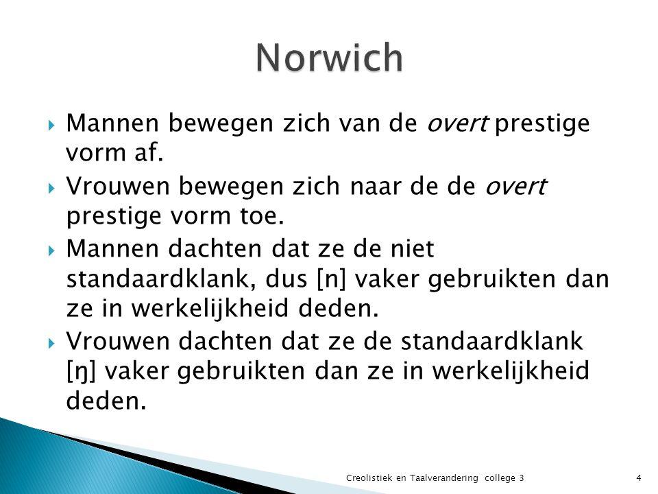 Norwich Mannen bewegen zich van de overt prestige vorm af.