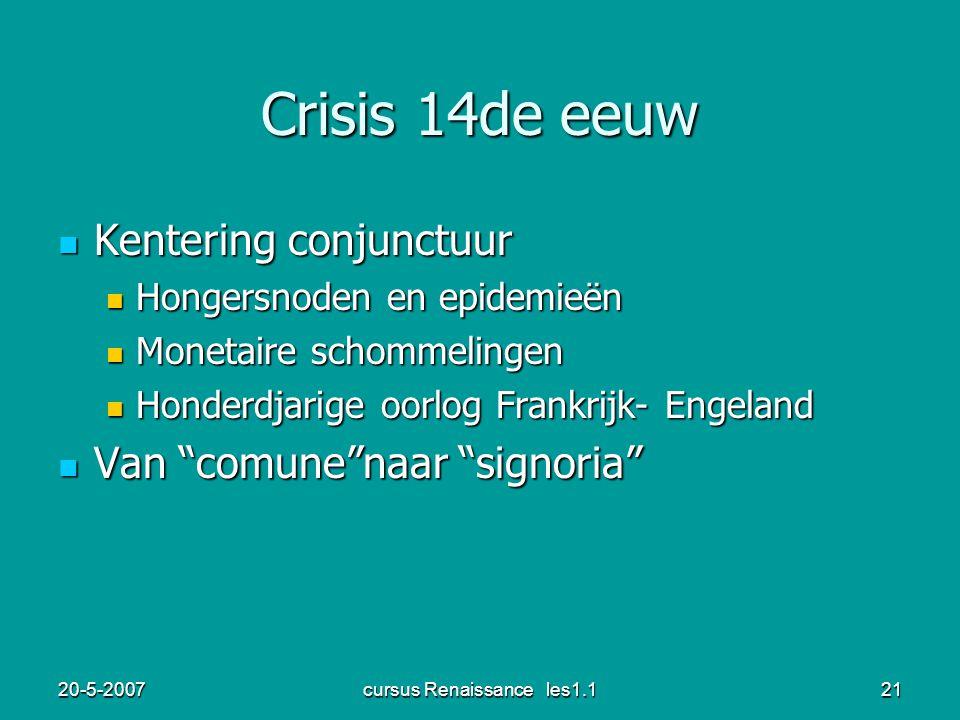 cursus Renaissance les1.1