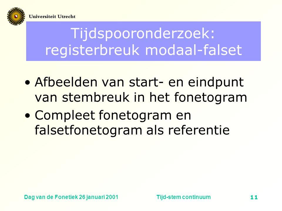 Tijdspooronderzoek: registerbreuk modaal-falset