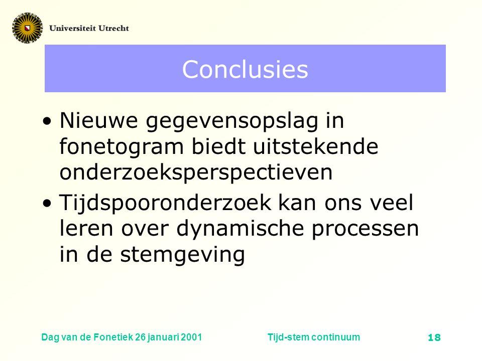 Conclusies Nieuwe gegevensopslag in fonetogram biedt uitstekende onderzoeksperspectieven.