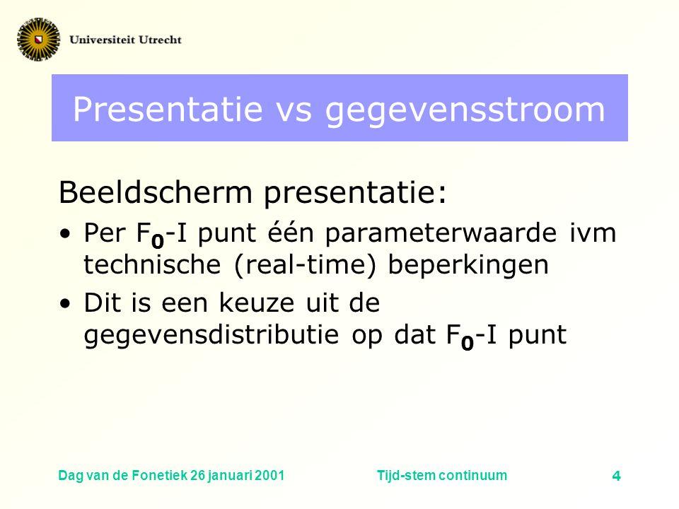 Presentatie vs gegevensstroom