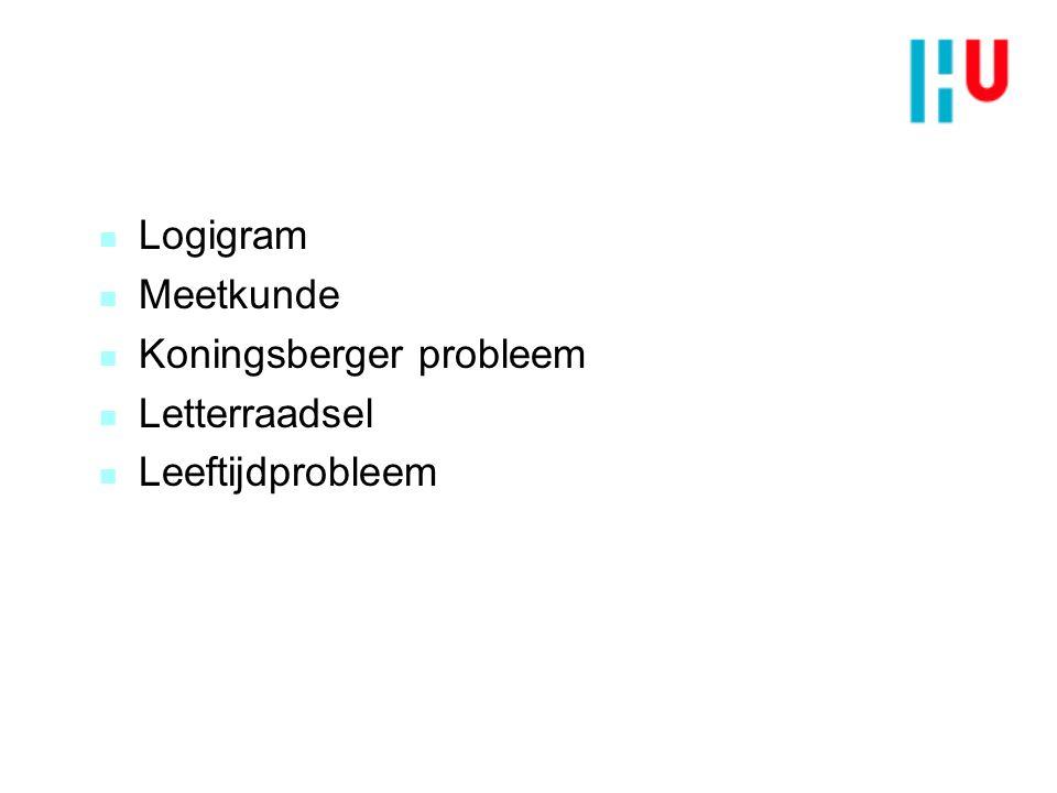 Logigram Meetkunde Koningsberger probleem Letterraadsel Leeftijdprobleem
