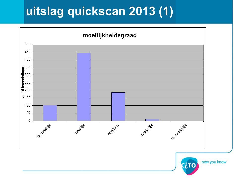 uitslag quickscan 2013 (1) 74% vond het examen moeilijk of te moeilijk.