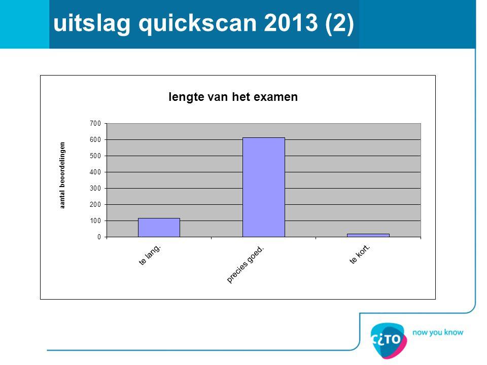 uitslag quickscan 2013 (2) 83% vond het examen precies de goede lengte hebben.