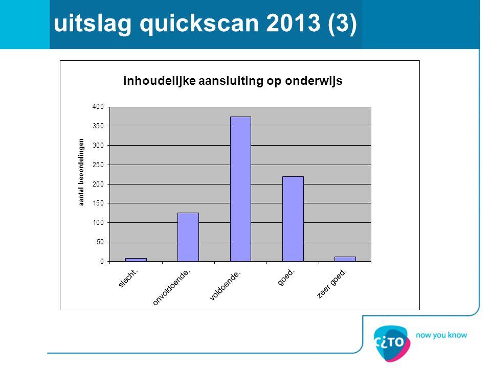uitslag quickscan 2013 (3) 82% vond de inhoudelijke aansluiting op het onderwijs voldoende tot (zeer) goed.
