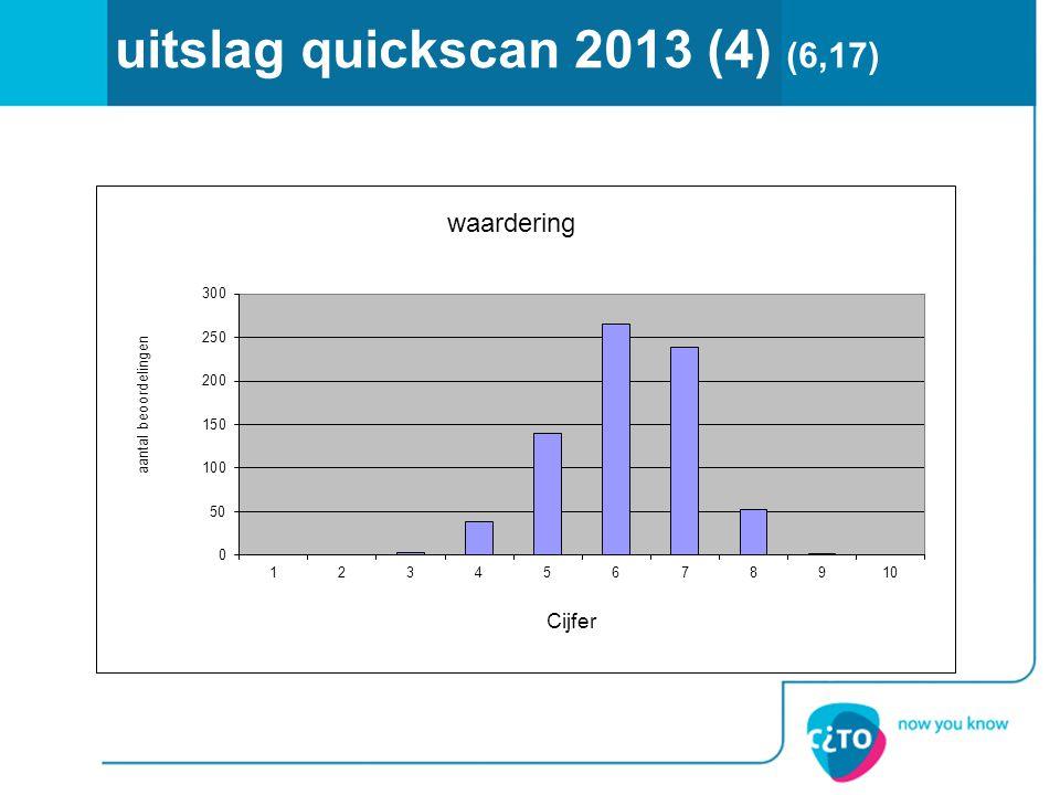 uitslag quickscan 2013 (4) (6,17)
