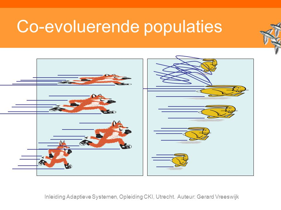 Co-evoluerende populaties