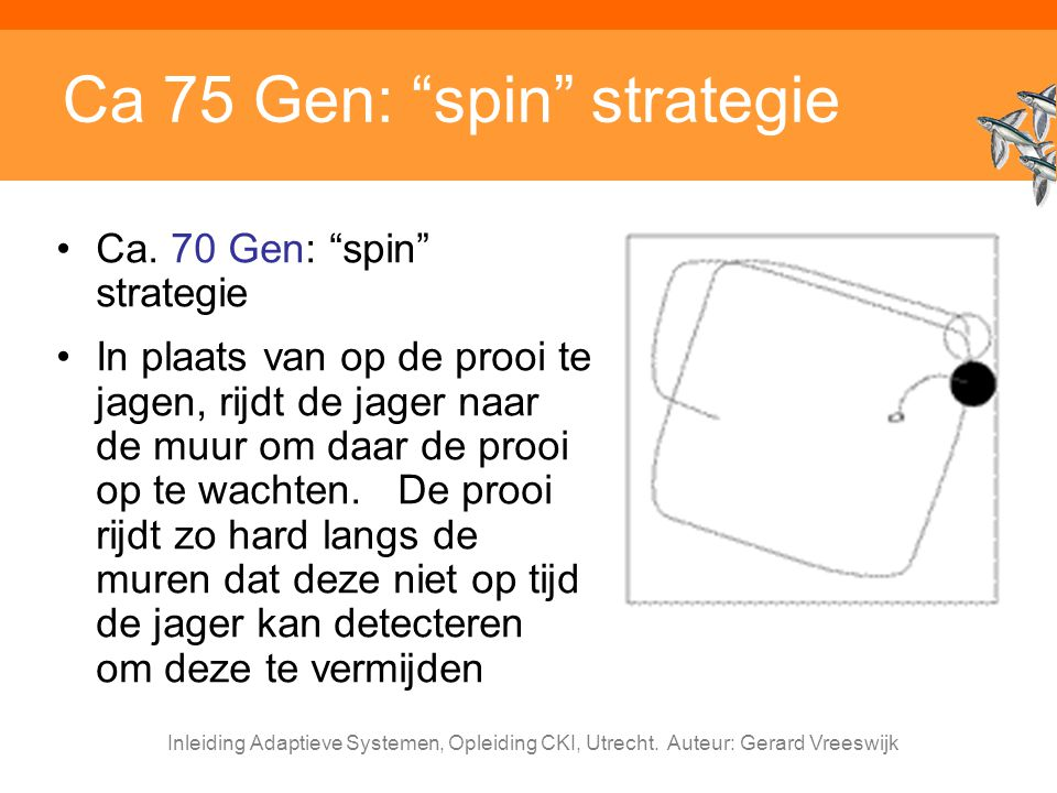 Ca 75 Gen: spin strategie
