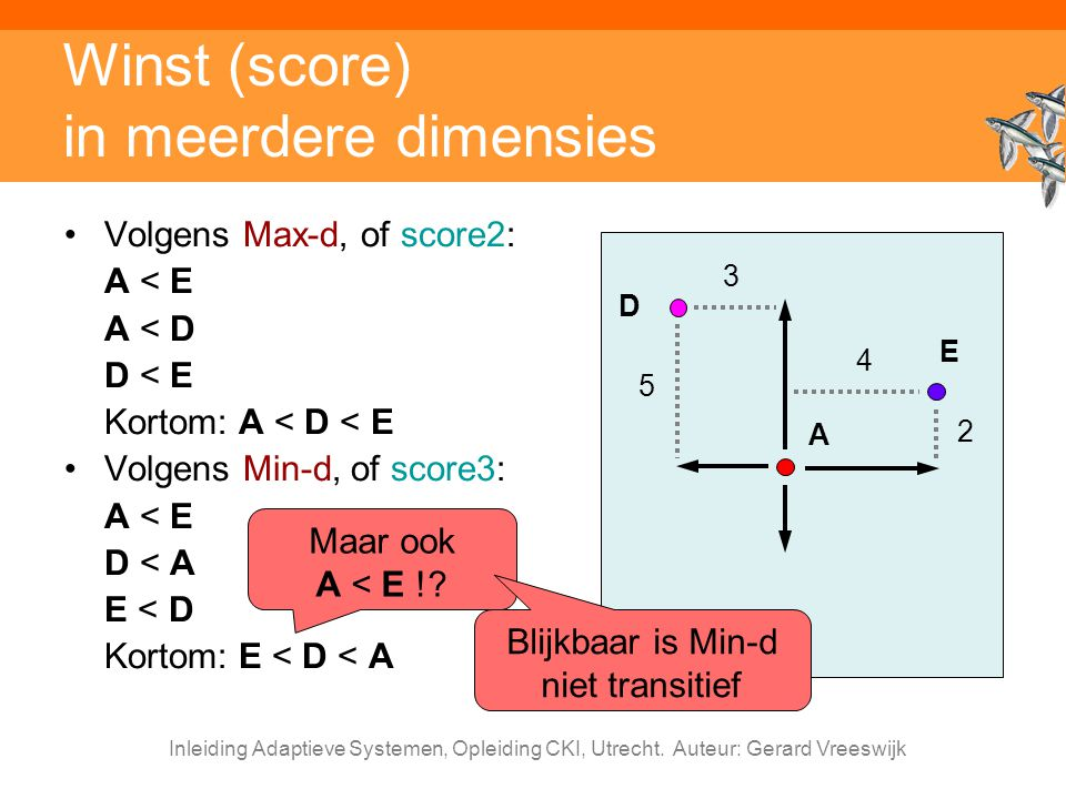 Winst (score) in meerdere dimensies