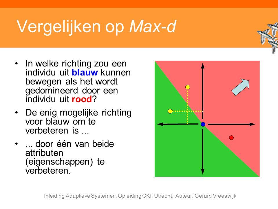 Vergelijken op Max-d In welke richting zou een individu uit blauw kunnen bewegen als het wordt gedomineerd door een individu uit rood