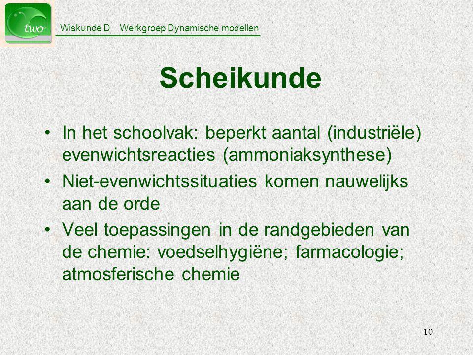 Scheikunde In het schoolvak: beperkt aantal (industriële) evenwichtsreacties (ammoniaksynthese)